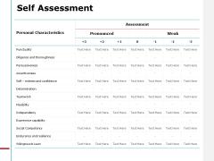 Self Assessment Teamwork Ppt PowerPoint Presentation File Design Inspiration