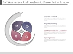 Self Awareness And Leadership Presentation Images