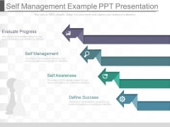 Self Management Example Ppt Presentation