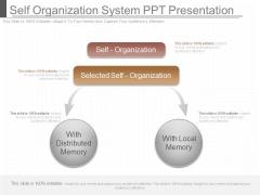 Self Organization System Ppt Presentation