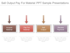 Sell Output Pay For Material Ppt Sample Presentations