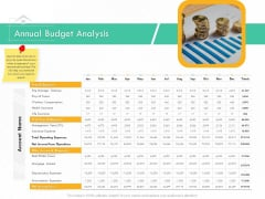 Selling Home Property Annual Budget Analysis Ppt Slides Mockup PDF