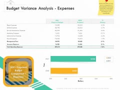 Selling Home Property Budget Variance Analysis Expenses Ppt Styles Tips PDF