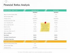 Selling Home Property Financial Ratios Analysis Ppt Icon Infographics PDF