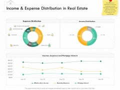 Selling Home Property Income And Expense Distribution In Real Estate Ppt Layouts Show PDF