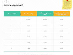 Selling Home Property Income Approach Ppt Portfolio Gridlines PDF