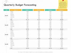 Selling Home Property Quarterly Budget Forecasting Ppt Layouts Slideshow PDF