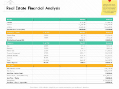 Selling Home Property Real Estate Financial Analysis Ppt Pictures PDF