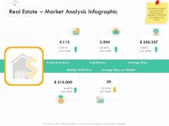 Selling Home Property Real Estate Market Analysis Infographic Ppt Inspiration Guide PDF