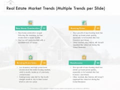 Selling Home Property Real Estate Market Trends Multiple Trends Per Slide Ppt Layouts Visuals PDF