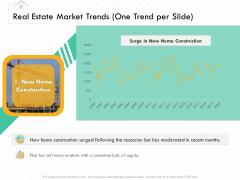 Selling Home Property Real Estate Market Trends One Trend Per Slide Lack Ppt Guidelines PDF