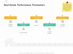 Selling Home Property Real Estate Performance Parameters Ppt Infographics Templates PDF
