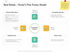 Selling Home Property Real Estate Porters Five Forces Model Ppt Summary Layout PDF