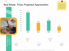 Selling Home Property Real Estate Prices Projected Appreciation Ppt Portfolio