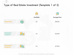 Selling Home Property Type Of Real Estate Investment Available Ppt Portfolio Template PDF
