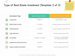 Selling Home Property Type Of Real Estate Investment Flips Ppt Professional Visual Aids PDF