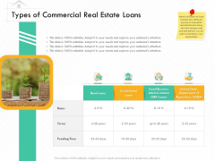 Selling Home Property Types Of Commercial Real Estate Loans Ppt Gallery Background Image PDF