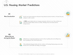 Selling Home Property US Housing Market Predictions Ppt Show Example PDF