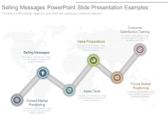 Selling Messages Powerpoint Slide Presentation Examples