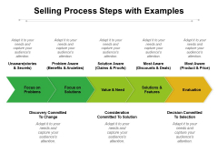 Selling Process Steps With Examples Ppt PowerPoint Presentation Ideas Examples PDF