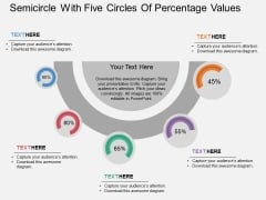 Semicircle With Five Circles Of Percentage Values Powerpoint Template