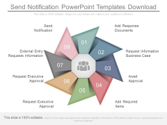 Send Notification Powerpoint Templates Download