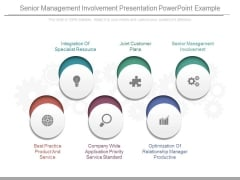 Senior Management Involvement Presentation Powerpoint Example