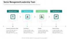 Senior Management Leadership Team Ppt Summary Outline PDF