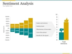 Sentiment Analysis Ppt PowerPoint Presentation Example File