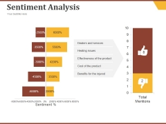 Sentiment Analysis Ppt PowerPoint Presentation Gallery