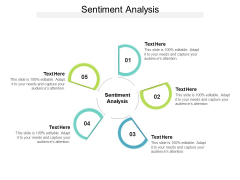 Sentiment Analysis Ppt PowerPoint Presentation Ideas Example Topics Cpb
