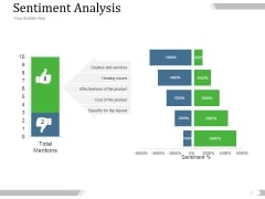 Sentiment Analysis Ppt PowerPoint Presentation Inspiration