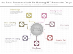 Seo Based Ecommerce Model For Marketing Ppt Presentation Design