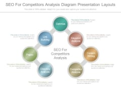 Seo For Competitors Analysis Diagram Presentation Layouts