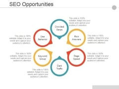 Seo Opportunities Ppt PowerPoint Presentation Ideas Show
