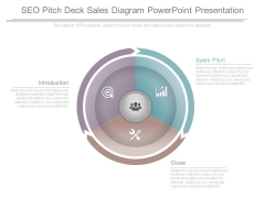 Seo Pitch Deck Sales Diagram Powerpoint Presentation