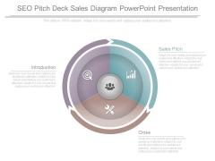 Seo Pitch Deck Sales Diagram Powerpoint Presentation