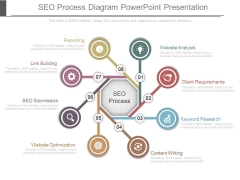 Seo Process Diagram Powerpoint Presentation