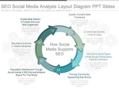 Seo Social Media Analysis Layout Diagram Ppt Slides