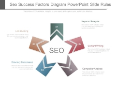 Seo Success Factors Diagram Powerpoint Slide Rules
