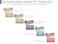 Seo Success Factors Diagram Ppt Example 2017
