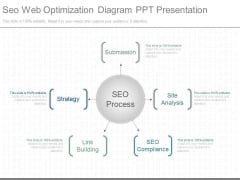 Seo Web Optimization Diagram Ppt Presentation