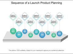 Sequence Of A Launch Product Planning Ppt PowerPoint Presentation File Icons PDF