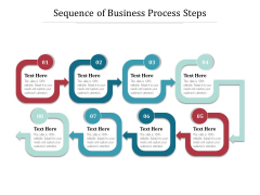 Sequence Of Business Process Steps Ppt PowerPoint Presentation Gallery Good PDF