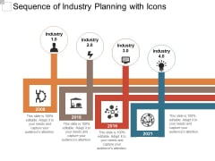 Sequence Of Industry Planning With Icons Ppt PowerPoint Presentation File Summary PDF