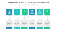 Sequential Order Plan Of Fundraising By New Business Ppt PowerPoint Presentation Gallery Designs Download PDF