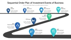 Sequential Order Plan Of Investment Events Of Business Ppt PowerPoint Presentation Gallery Slide Download PDF