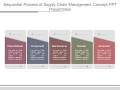 Sequential Process Of Supply Chain Management Concept Ppt Presentation