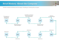 Series A Funding For Start Up Brief History About The Company Designs PDF