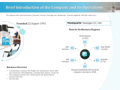 Series A Funding For Start Up Brief Introduction Of The Company And Its Operations Graphics PDF